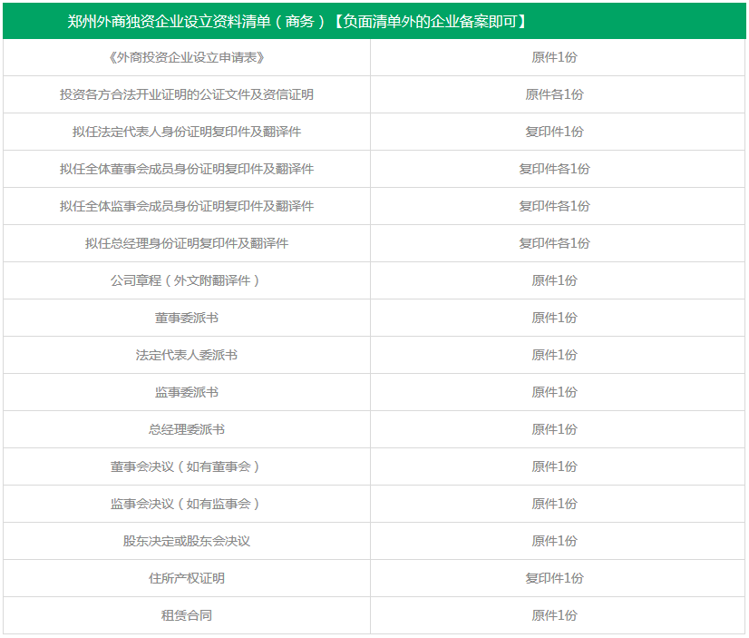 河南自贸区外商独资企业注册资料清单